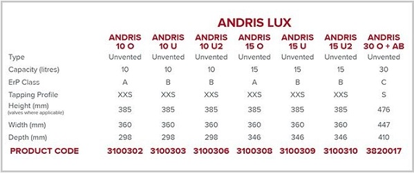 Ariston Andris Lux Specification